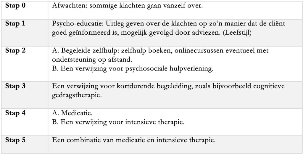Debby Versteege psycholoog therapeut coaching counseling Schagen hollands kroon burnout stress overspannen chronische pijn Henny Festen emdr